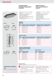 Provertha D-SUB pin strip 180 ° Number of pins: 37 Solder bucket SDT3751G3 1 pc(s) SDT3751G3 Data Sheet