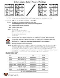 Streamlight Stylus 65006 Leaflet