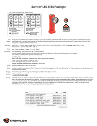 Streamlight 90130 Leaflet