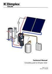 Dimplex SOLAR ST0133 User Manual