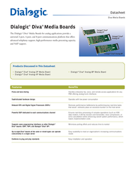 Eicon Diva Analog-2 306-302 Data Sheet