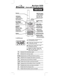 Binatone ACTION 950 User Manual