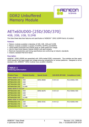 Infineon Aeneon 512 MByte DDR2–800 CL5 240-Pin UDIMM AET660UD00-25D Data Sheet