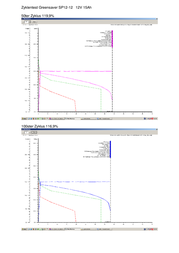 Greensaver SP38-12, 12V Ah lead acid battery SP38-12 Data Sheet