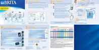Brita Atlantis OB32/OB03 Data Sheet