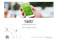 Tado Wireless indoor thermostat Wall 426032861009-1: ST DE Information Guide