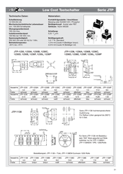 Namae Electronics Pushbutton 12 Vdc 0.05 A 1 x Off/(On) momentary 1 pc(s) JTP-1260JEM Data Sheet