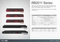 Mikrotik RB2011ILS-IN Leaflet