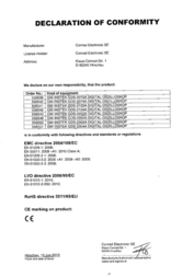 Gw Instek GDS-2302A 2-channel oscilloscope, Digital Storage oscilloscope, GDS-2302A Data Sheet