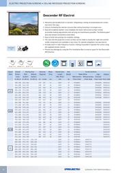 Milestone Srl Descender RF Electrol 10101774 Leaflet