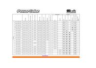 PowerColor AX6570 1GBK3-H Leaflet