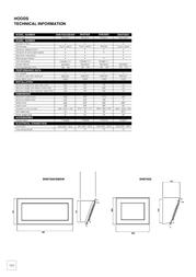 De Dietrich DHD585X User Manual