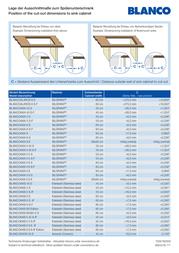 BLANCO STATURA K 640-U 514052 User Manual