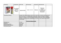 Camelion AA battery Alkali-manganese AA 24-pack box 2800 mAh 1.5 V 24 pc(s) 11112406 Data Sheet