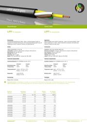 Kabeltronik 240505000, Control Data Cable, , Black Sheath 240505000 Data Sheet