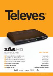 Televes ZASHD 717501 User Manual