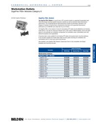 Belden MDVO Side Entry Box, 2-port, White A0645273 User Manual