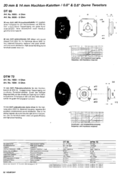 Visaton VS-DTW72/8 1004 Data Sheet