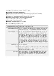Eartec Proline Single K 1604 1604 Data Sheet