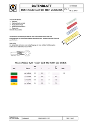 Lappkabel Butt joint 0.5 mm² 1.5 mm² Insulated Red 63106020 100 pc(s) 63106020 Data Sheet