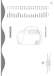 Kenwood Home Appliance Kettle cordless Kenwood White 0WSJM03002 Data Sheet