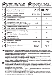 Zelmer ZVC315SK User Manual