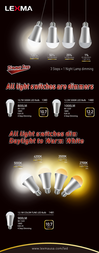 Lexma 1480 Leaflet