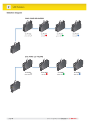 Pizzato Elettrica E2LF1A2V1 Data Sheet