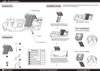Thermalright VRM-R3 Leaflet