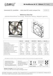 Noiseblocker Multiframe MF12-S3HS MF12-S3HS Leaflet