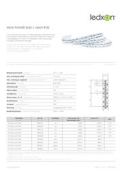 Ledxon LED strip pliable, self-adhesive 24 Vdc 25 mm Green 525 nm 9009061 9009061 Data Sheet
