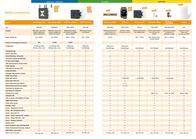 Kentix MultiSensor-DOOR KMS-DOOR Leaflet