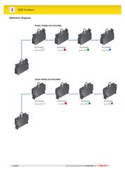 Pizzato Elettrica E2LF1A6V1 Data Sheet