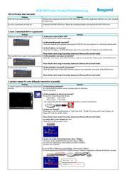 Ikegami sdr-300 Information Guide