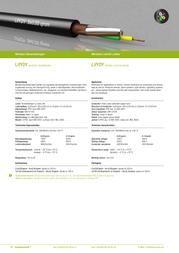 Kabeltronik 340800500, Control Data Cable, , Black Sheath 340800500 Data Sheet