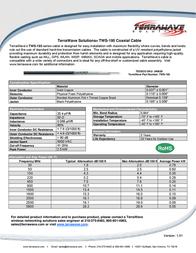 Terrawave TWS-195 Leaflet