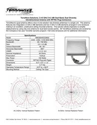 Terrawave M6020045O23602 Leaflet