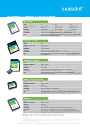 SwissBit Mini SD Card 60x 2Gb 500212 Data Sheet