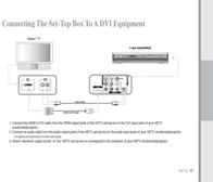 CE labs hd100aq Installation Instruction