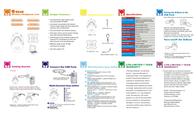 LTB q-bean-u Quick Setup Guide