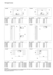 Regiolux Kitchen furniture, work lights 16700901195 Aluminium (anodised) Built-in LED 16700901195 Leaflet