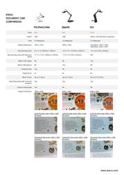 Ipevo CDVU-03IP Leaflet