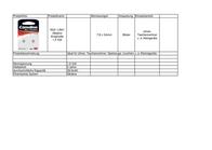 Camelion Button cell LR41 Alkali-manganese LR 41 28 mAh 1.5 V 2 pc(s) 12000203 Data Sheet