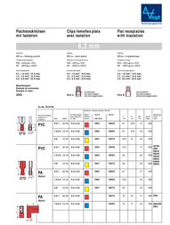 Vogt Verbindungstechnik Blade receptacle Connector width: 6.3 mm Connector thickness: 0.8 mm 180 ° Insulated Yellow 394 3947 Data Sheet