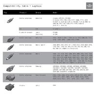 PureHitech Compact Portable Energy Pak PTENR500PHT Leaflet