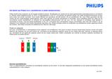 Philips 170P6ES/00 Document