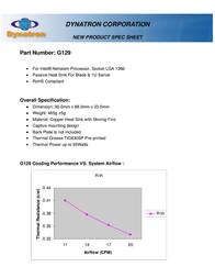 Dynatron G129 Leaflet