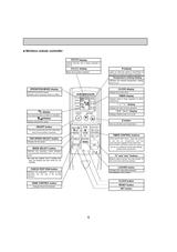 Mitsubishi Electronics PKA-A24KA.TH User Manual - Page 1 of 32 |  Manualsbrain.com | Split System Wiring Diagrams For Mitsubishi Pkaa24 |  | Manuals Brain
