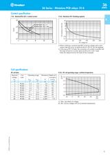 36.11.9.012.4011 Relay 12VDC 10A//250VAC 10A//30VDC F electromagnetic SPDT Ucoil