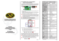 Scorpion Infrared Remote Control IR Transmitter Leaflet
